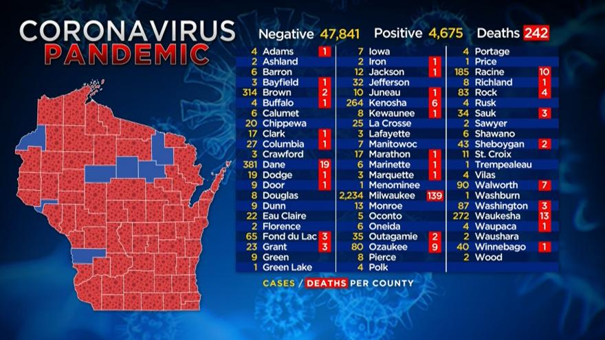 Wisconsin COVID-19 case count updates