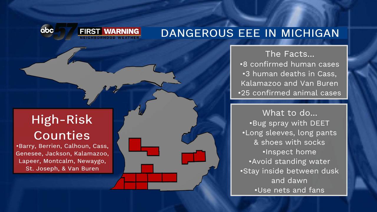 Aerial spraying to combat EEE to begin in SW Michigan