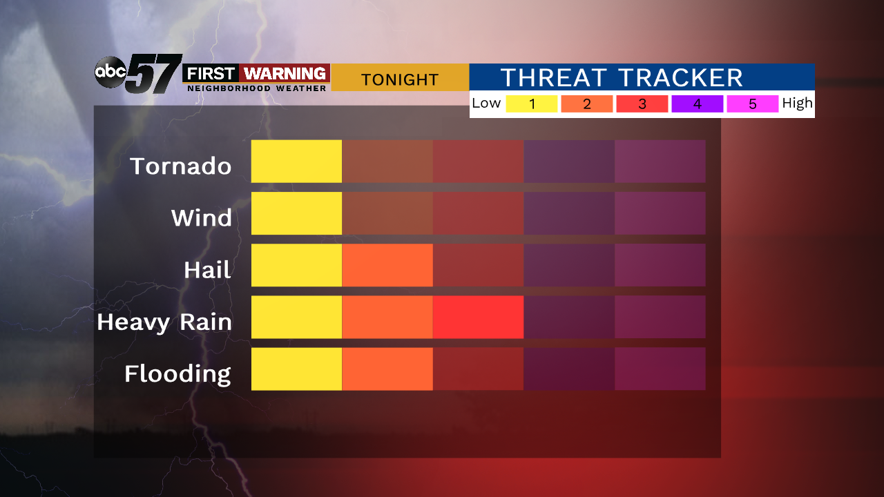Severe Threat Increasing For Wednesday