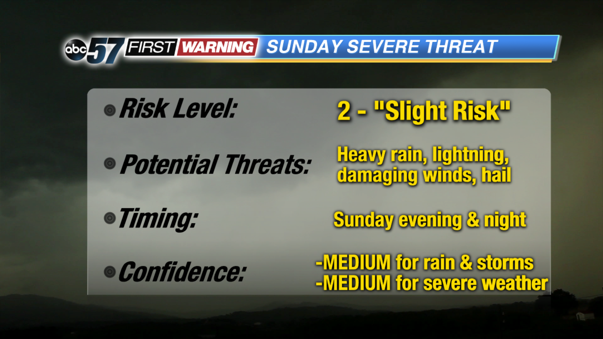 Into Sunday Evening And Night The Storms Will Rapidly Push Eastward Into Michigan Maintaining Their Severe Potential