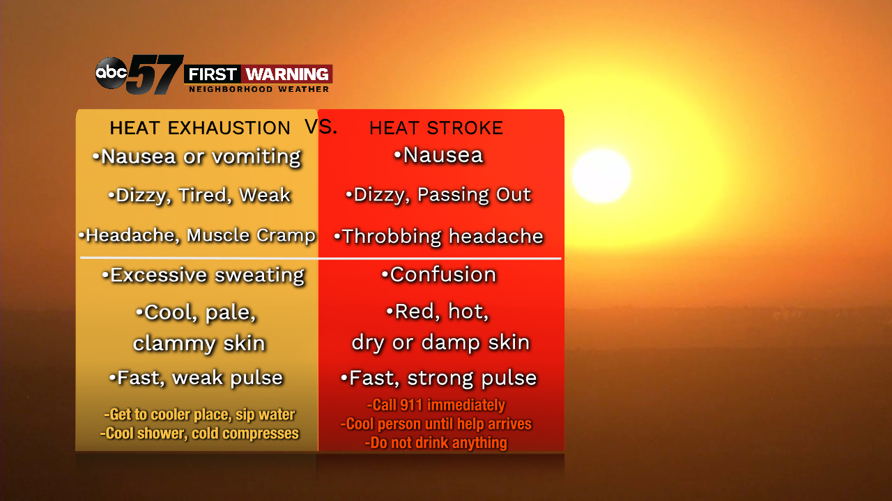 How to spot heat exhaustion and heat stroke