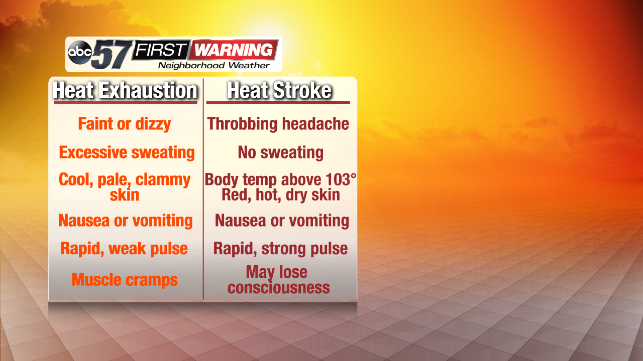 Hot Memorial Day Weekend: records and heat stroke