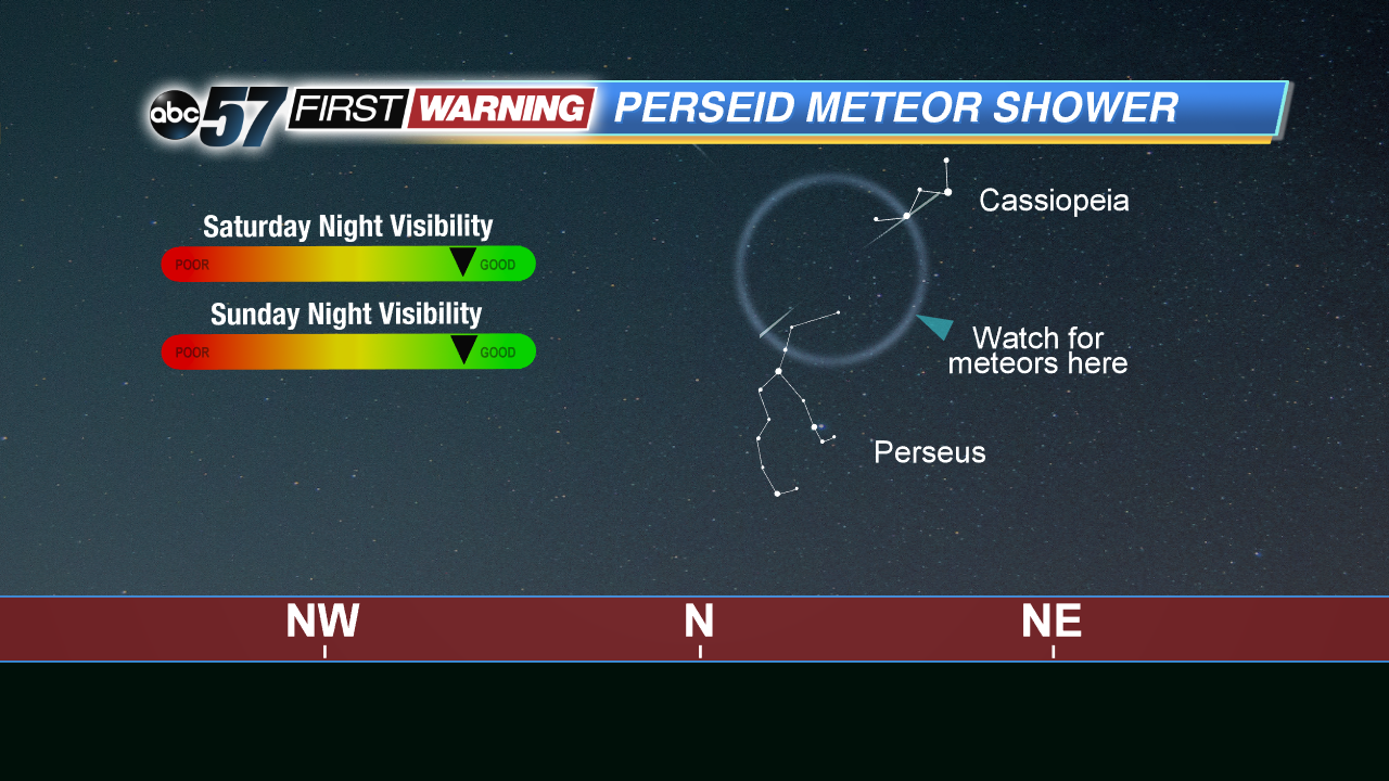 Weekend Forecast Looks Great To View Peak Of Perseid Meteor Shower